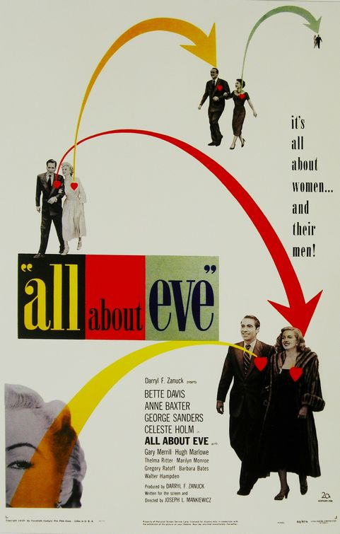 All About Eve Poster